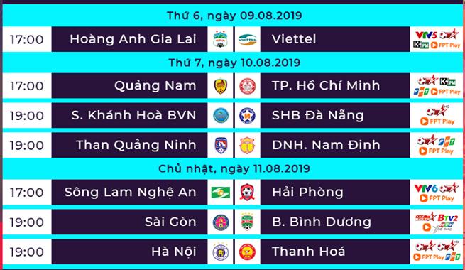 Trước vòng 20 V-League 2019: HAGL tiếp tục thăng hoa? - Bóng Đá