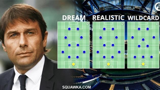 Conte đi, Sarri đến, Chelsea sẽ nhận được gì? - Bóng Đá