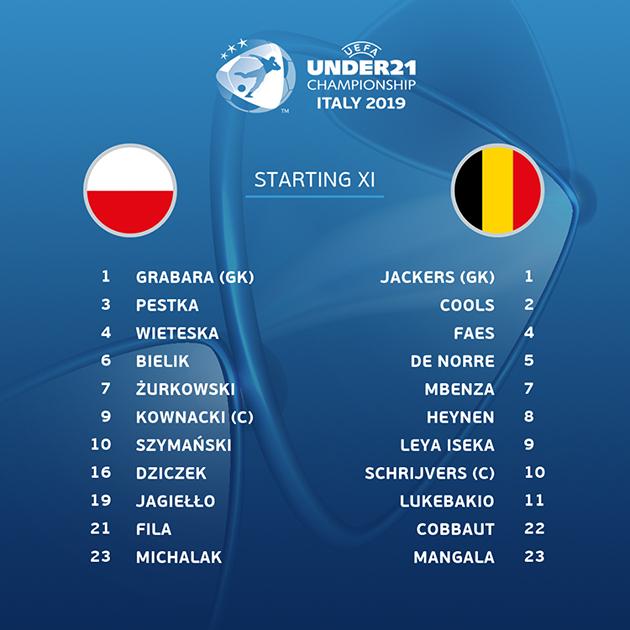 ẢNH: U21 BA LAN - U21 BỈ - Bóng Đá