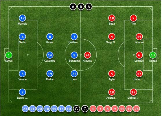 TRỰC TIẾP Real Madrid 4-0 Granada: Chủ nhà ung dung (Hiệp hai)