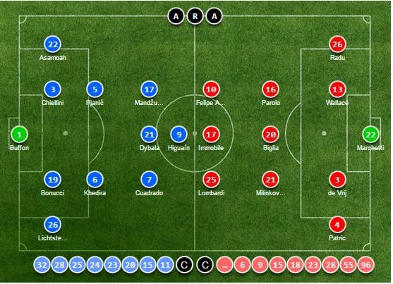 TRỰC TIẾP Juventus 2-0 Lazio: Giữ vững ngôi đầu (Kết thúc)