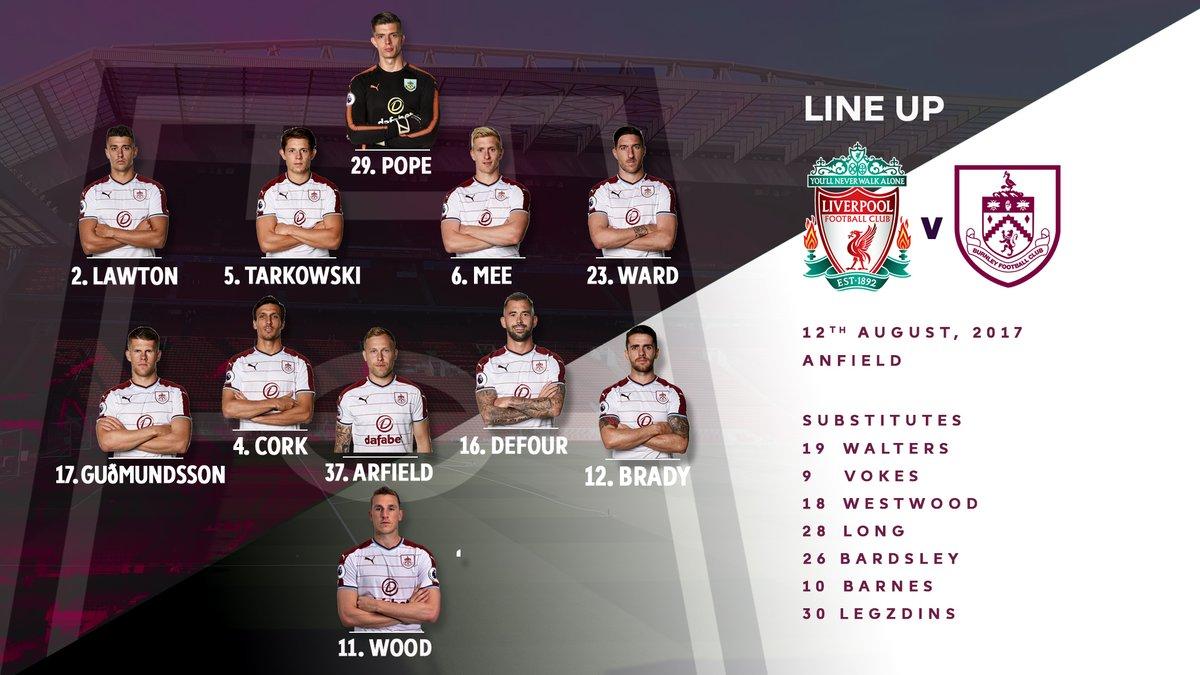 TRỰC TIẾP Liverpool vs Burnley: Đội hình dự kiến - Bóng Đá