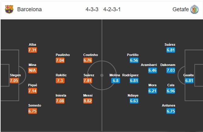 22h15-ngay-1102-barcelona-vs-getafe-bai-toan-hang-phong-ngu-truyenhinhanvien.info