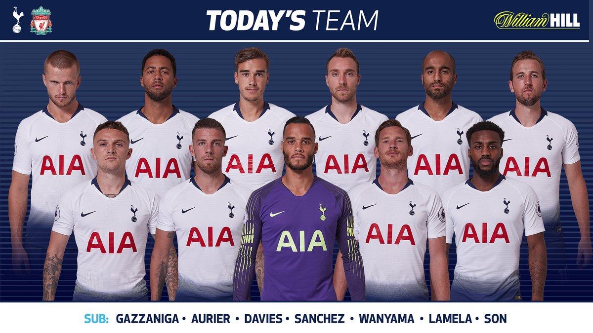 TRỰC TIẾP Tottenham vs Liverpool: Đội hình dự kiến - Bóng Đá