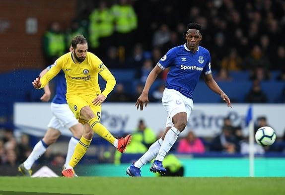 TRỰC TIẾP Everton 0-0 Chelsea: Nỗ lực tấn công (H2) - Bóng Đá