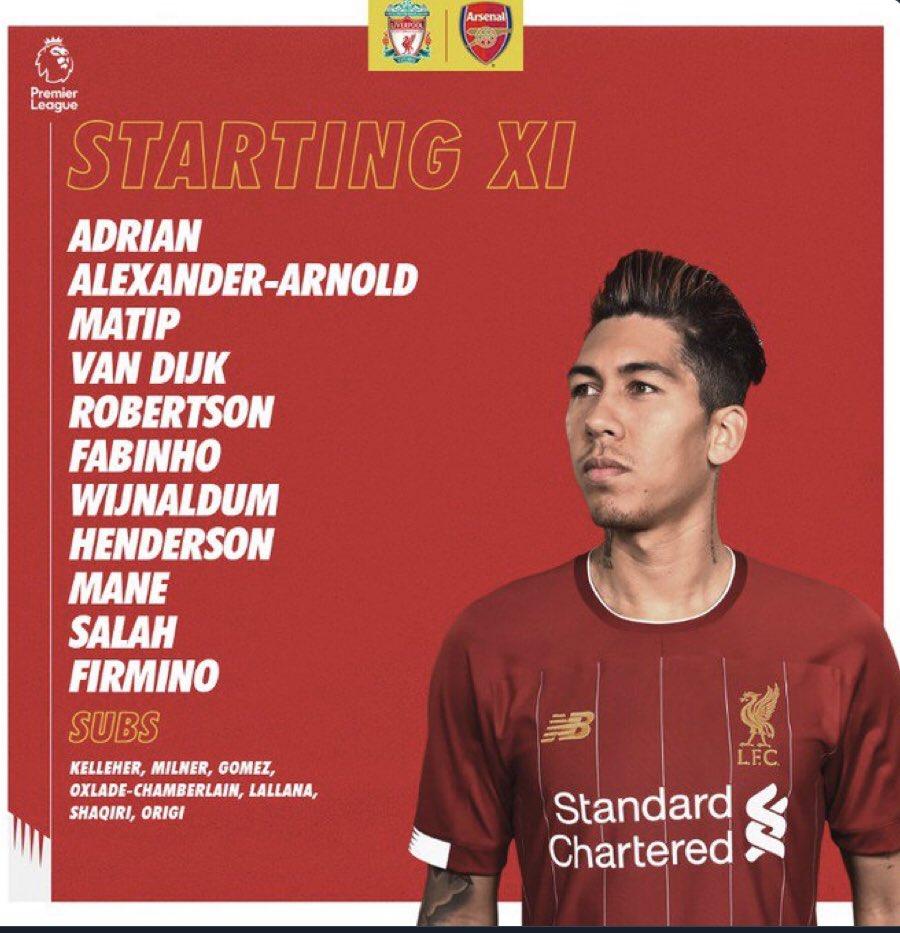 TRỰC TIẾP Liverpool vs Arsenal: Đội hình dự kiến - Bóng Đá