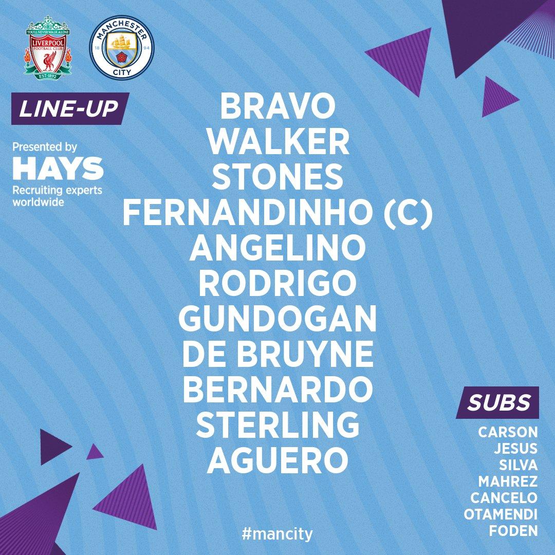 TRỰC TIẾP Liverpool vs Man City: Đội hình dự kiến - Bóng Đá