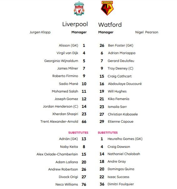 TRỰC TIẾP Liverpool vs Watford: Đội hình dự kiến - Bóng Đá