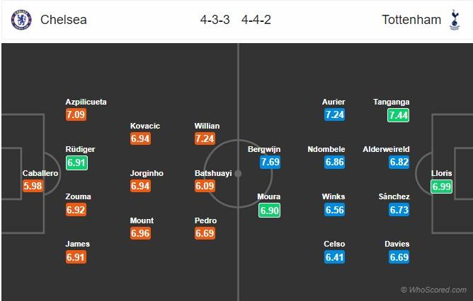 Nhận định Club Brugge vs Man Utd: Càn quét mọi chướng ngại - Bóng Đá