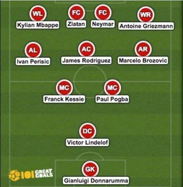 Man Utd & Siêu đội hình 700 triệu bảng: Cân cả hệ mặt trời - Bóng Đá