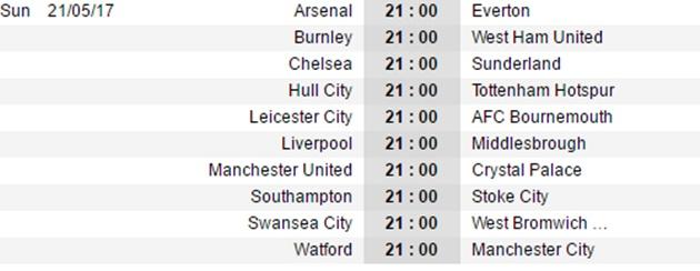 Trước vòng cuối NHA: Arsenal & Liverpool - Ngày phán xử; 'Kỷ lục gia' M.U? - Bóng Đá