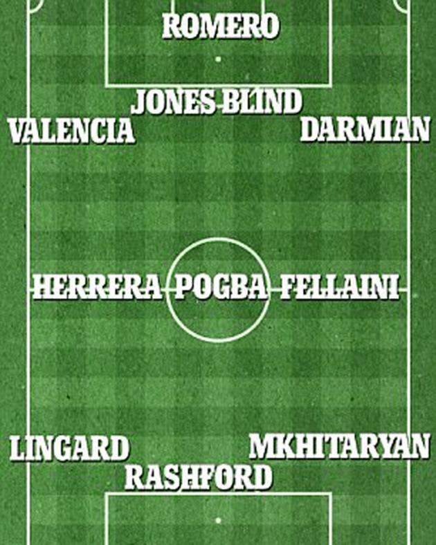 CK Europa League: Mourinho dùng đội hình nào khắc chế Ajax? - Bóng Đá