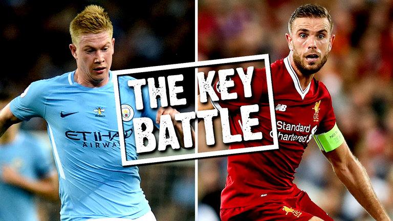 5 điểm nóng quyết định đại chiến Man City - Liverpool - Bóng Đá