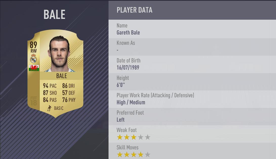 Top 10 'ông vua tốc độ' trong FIFA 18: Aubameyang số 1, Bale ở đâu? - Bóng Đá