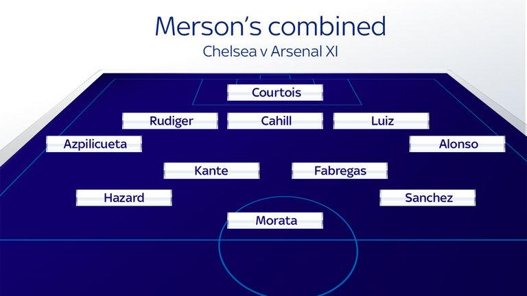 Đội hình kết hợp Chelsea - Arsenal: Cú sốc 10+1 - Bóng Đá