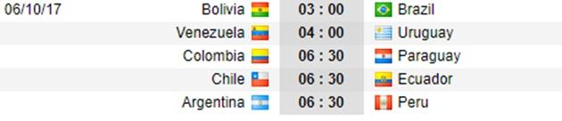 6h30 ngày 06/10, Chile vs Ecuador: Ngư ông đắc lợi - Bóng Đá