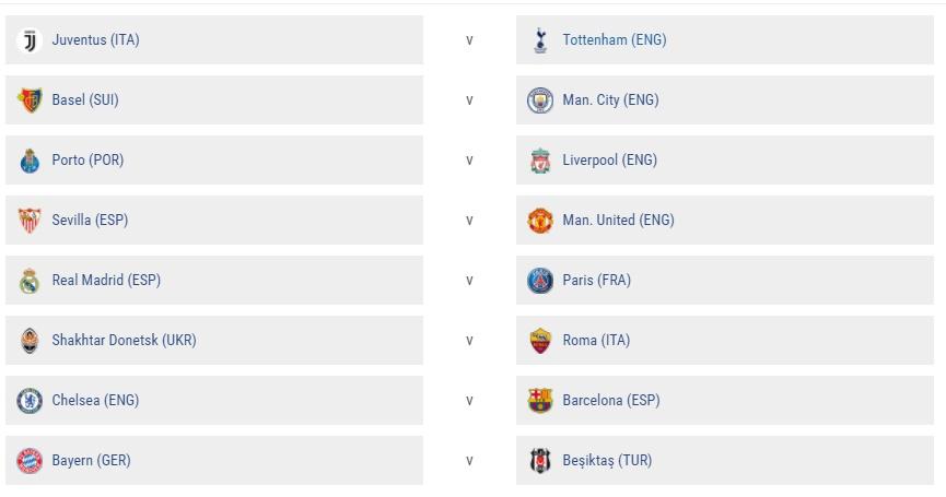 TRỰC TIẾP bốc thăm vòng 16 đội Champions League: Real Madrid đại chiến PSG; Chelsea gặp Barca - Bóng Đá