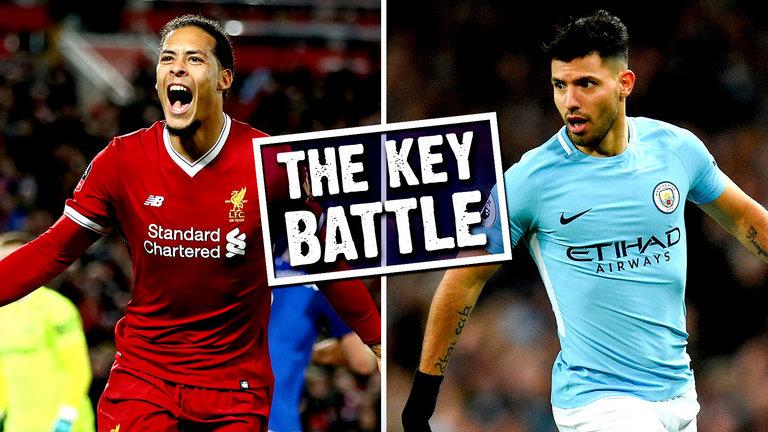 5 điểm nóng đại chiến Liverpool - Man City: Van Dijk & Thuốc thử liều cao - Bóng Đá