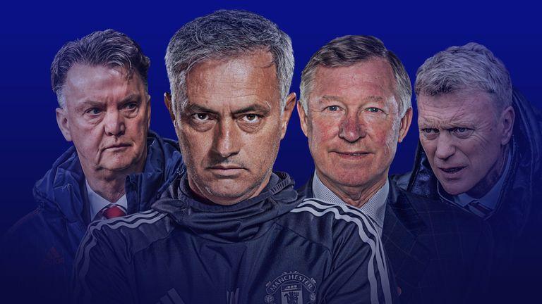 Man Utd của Mourinho đủ sức vô địch Premier League mấy mùa? - Bóng Đá