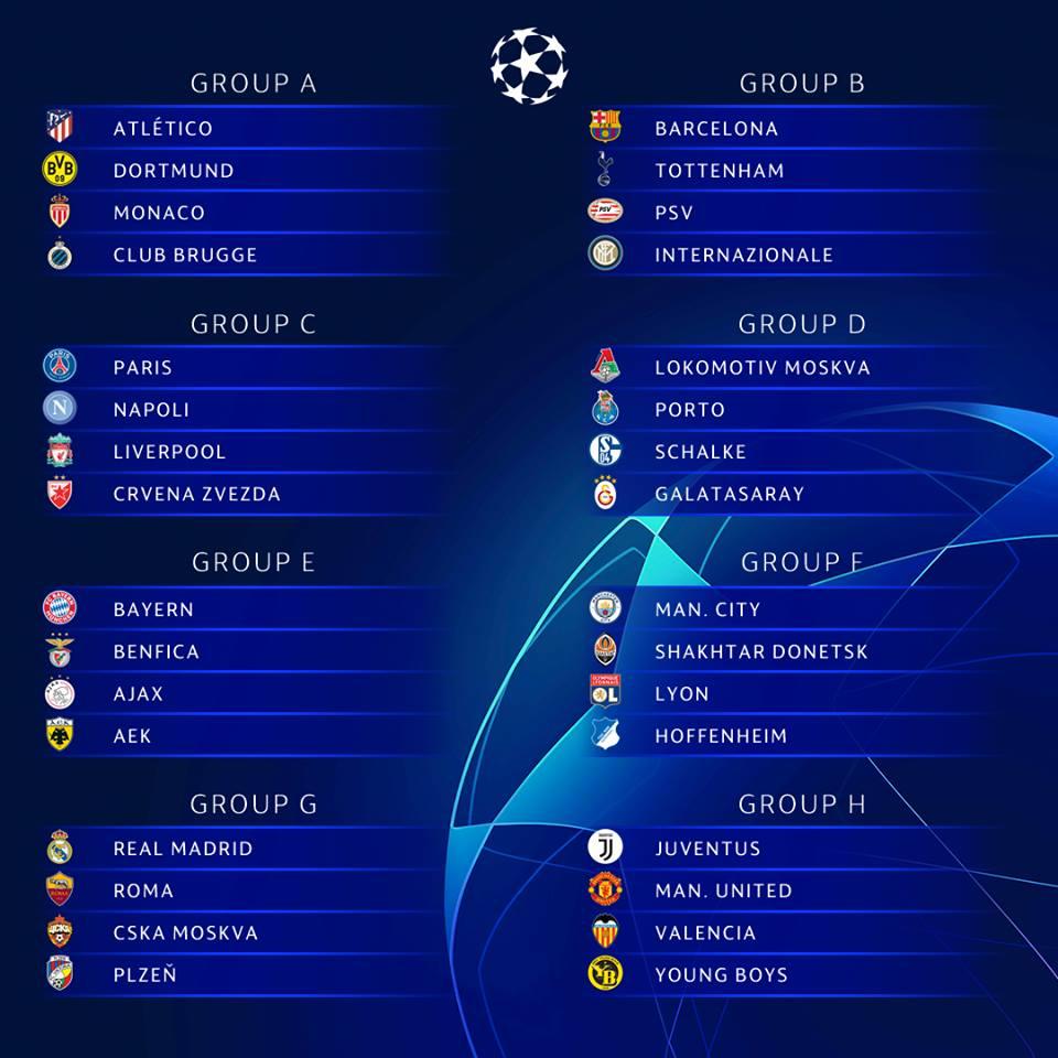 BỐC THĂM Champions League 2018/19: Man Utd, Liverpool & Tottenham rơi bảng TỬ THẦN - Bóng Đá