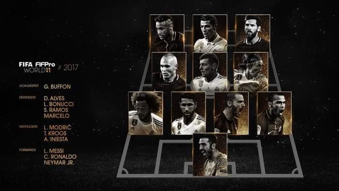 Đội hình tiêu biểu của FIFA từ 2005 đến nay thay đổi như thế nào? - Bóng Đá