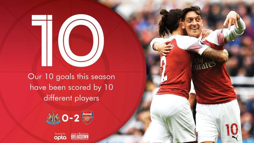 Sau 5 vòng, Arsenal là đội duy nhất làm được điều này - Bóng Đá
