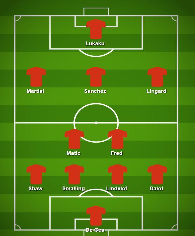 Đấu West Ham, Man Utd đá đội hình nào? - Bóng Đá