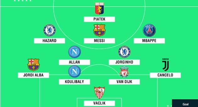 Đội hình hay nhất châu Âu từ đầu mùa: Không có chỗ cho Ronaldo! - Bóng Đá