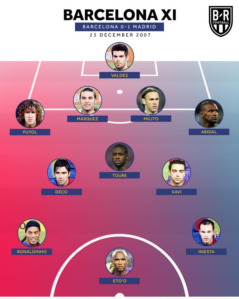 Đội hình Real - Barca ra sao khi El Clasico lần gần nhất không có Ronaldo lẫn Messi? - Bóng Đá