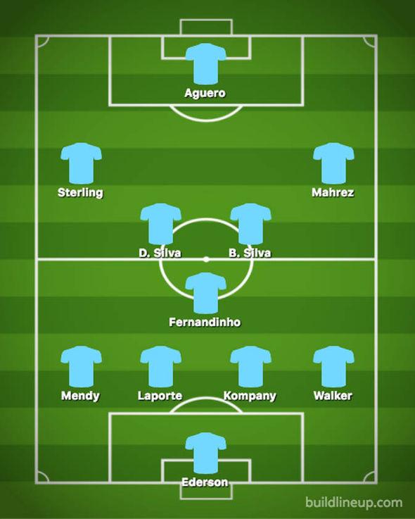 Đấu Man United, Man City dùng đội hình nào? - Bóng Đá