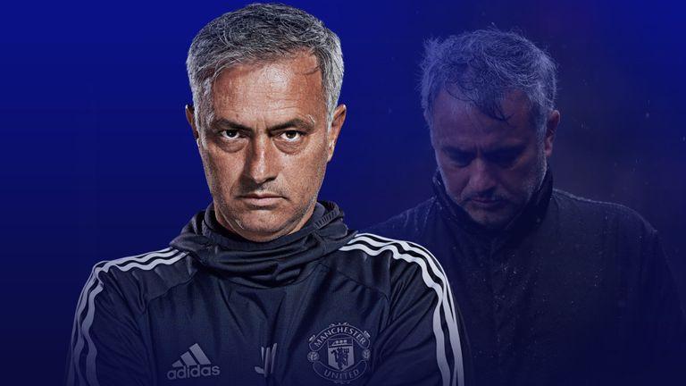 Xong! Mourinho chốt 2 mục tiêu ở phiên chợ Đông - Bóng Đá