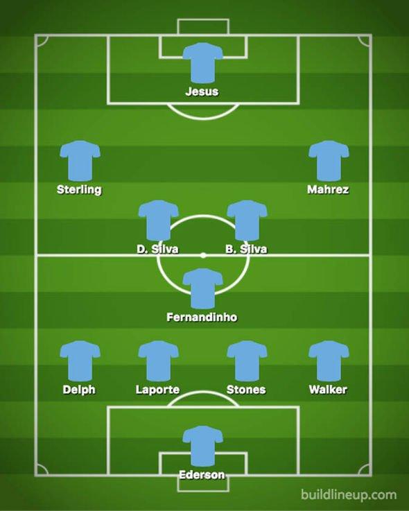 Man City dùng đội hình nào đấu Chelsea? - Bóng Đá