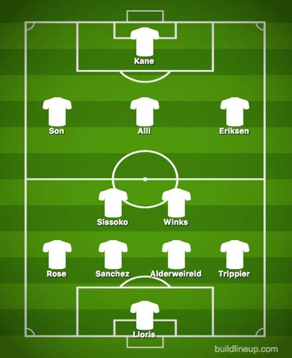 Tottenham dùng đội hình nào chặn đứng chuỗi thăng hoa của Man Utd? - Bóng Đá