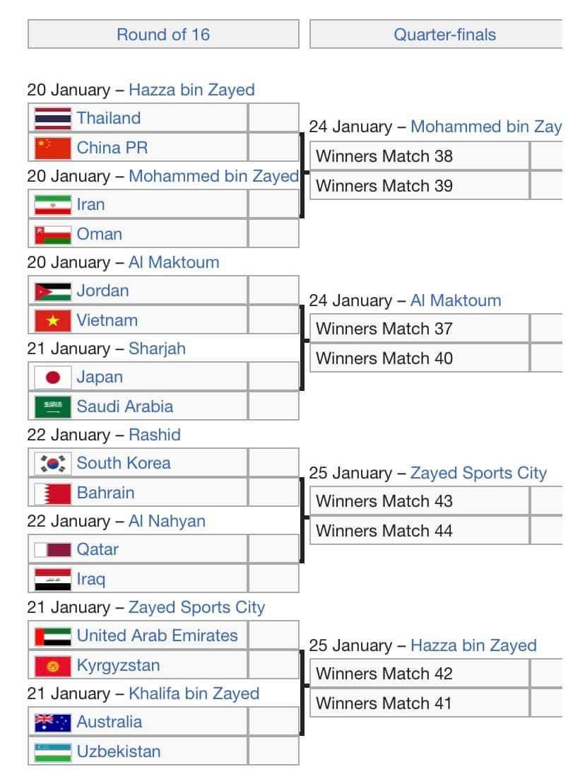 Vòng knock-out Asian Cup 2019: Ai gặp ai? Đối thủ của Thái Lan mạnh thế nào? - Bóng Đá