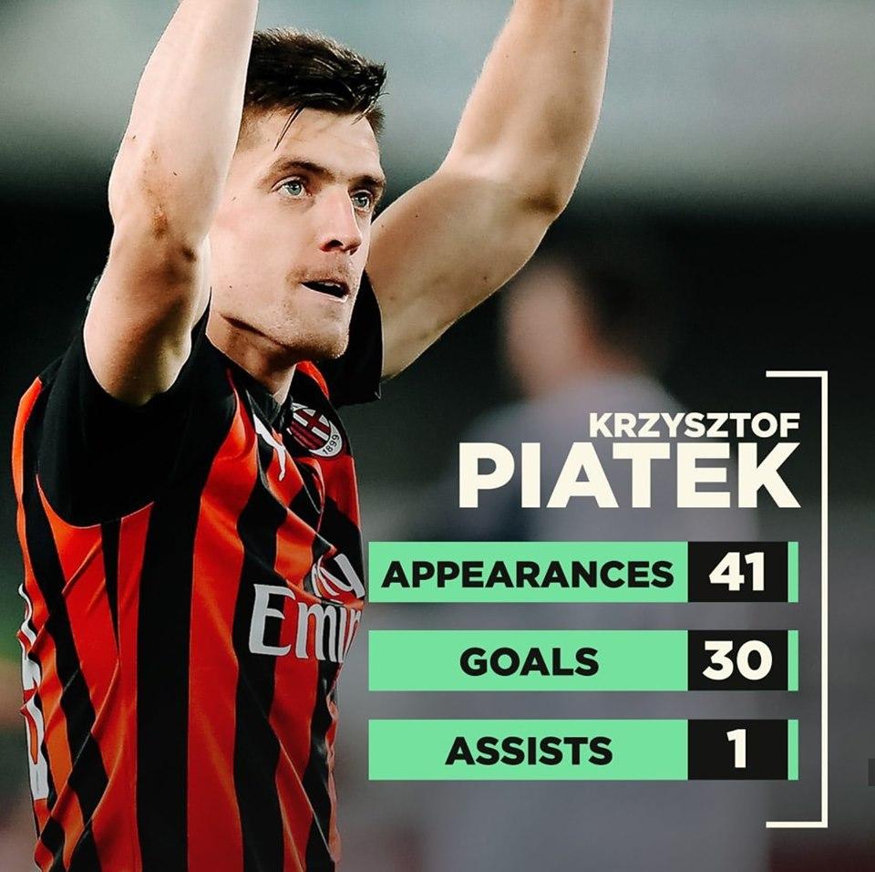 Top 9 cầu thủ trẻ tiến bộ vượt bậc mùa 2018/19 - Bóng Đá