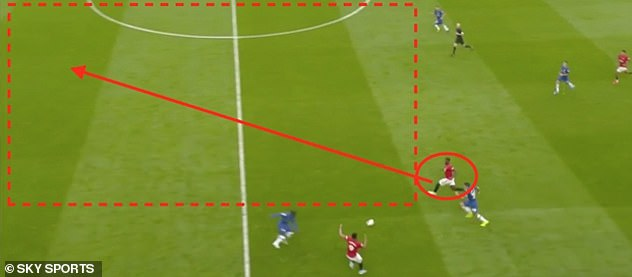 Mổ băng M.U 4-0 Chelsea: Ý đồ của Solskjaer bóp nghẹt đối thủ thế nào? - Bóng Đá