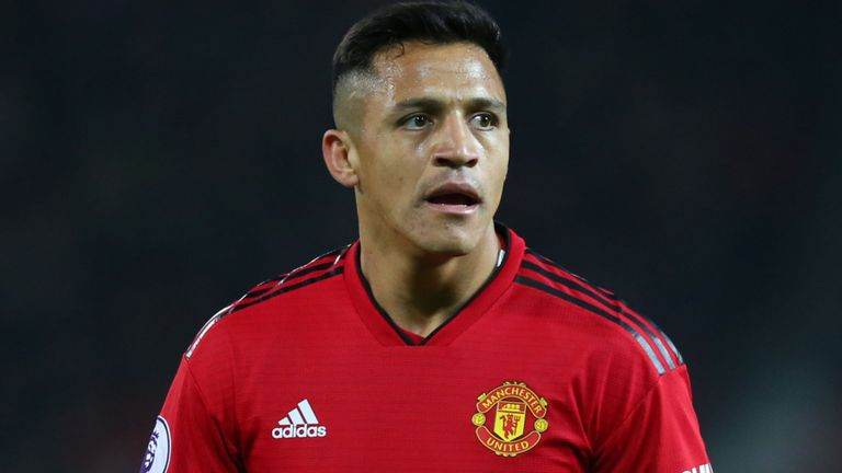 Manchester United face paying £36MILLION to Alexis Sanchez if his loan move to Inter Milan becomes permanent - Bóng Đá