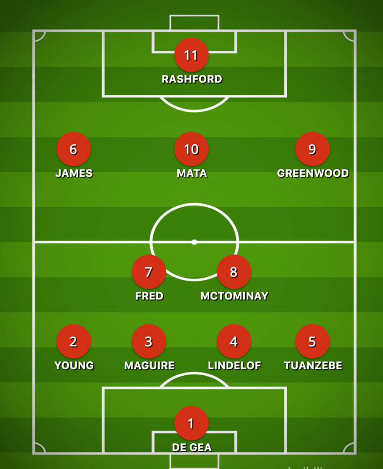 Man Utd mất 7 trụ cột, Solskjaer dùng đội hình nào đấu Leicester City? - Bóng Đá