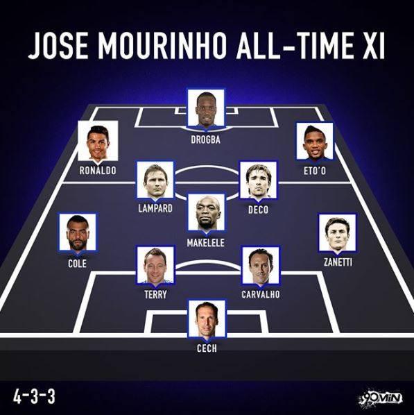 Siêu đội hình Mourinho từng dẫn dắt khủng khiếp ra sao? - Bóng Đá