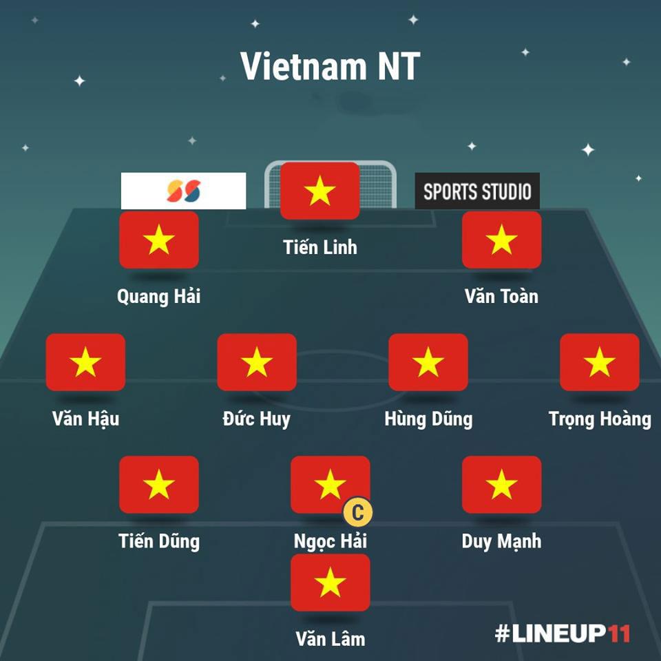 Đội hình ra sân Việt Nam - Bóng Đá