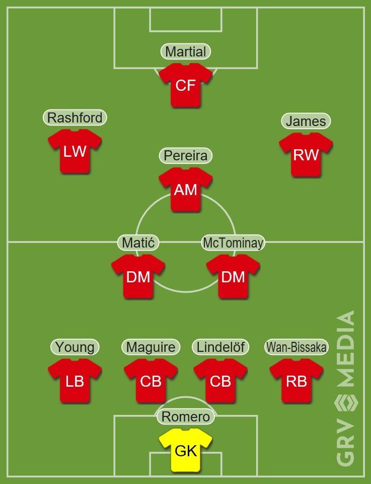 Không De Gea & Pogba, M.U dùng đội hình nào đấu Liverpool? - Bóng Đá