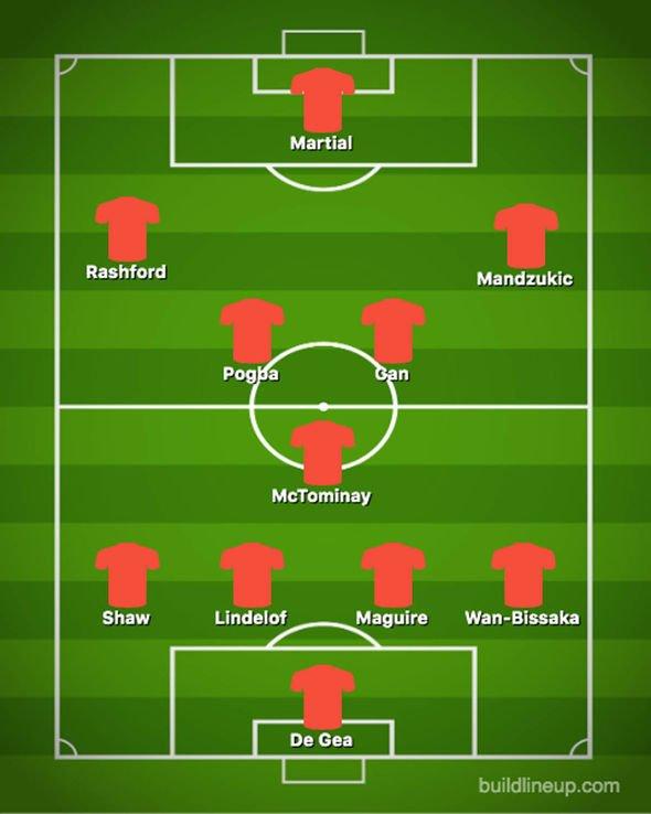 Allegri thay thế Solskjaer, đội hình Man Utd sẽ thay đổi ra sao? - Bóng Đá