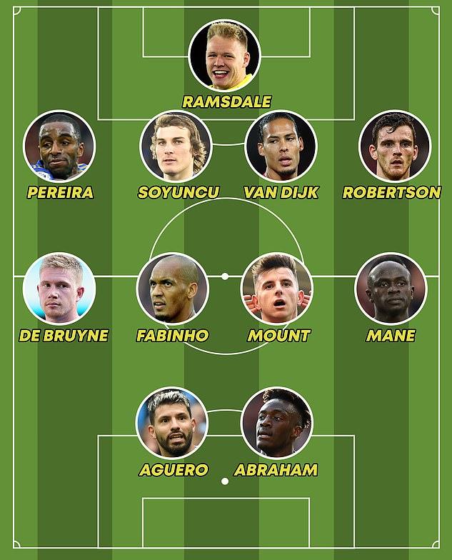 Đội hình hay nhất Premier League từ đầu mùa: 4 cái tên Liverpool, không Salah! - Bóng Đá