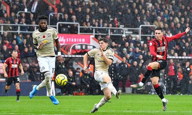 Lộ diện 9 mục tiêu mùa Đông của Man Utd và những thương vụ có thể xảy ra - Bóng Đá