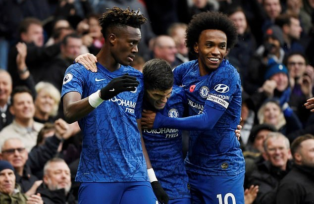 Pep Guardiola desperately need to get back on track in title race following their Anfield disaster... but with Frank Lampard's resurgent Chelsea up next - Bóng Đá