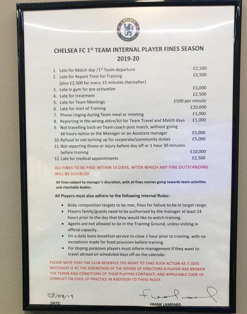 NÓNG! Lộ hình ảnh cho thấy Lampard cực kỳ khắt khe ở Chelsea - Bóng Đá