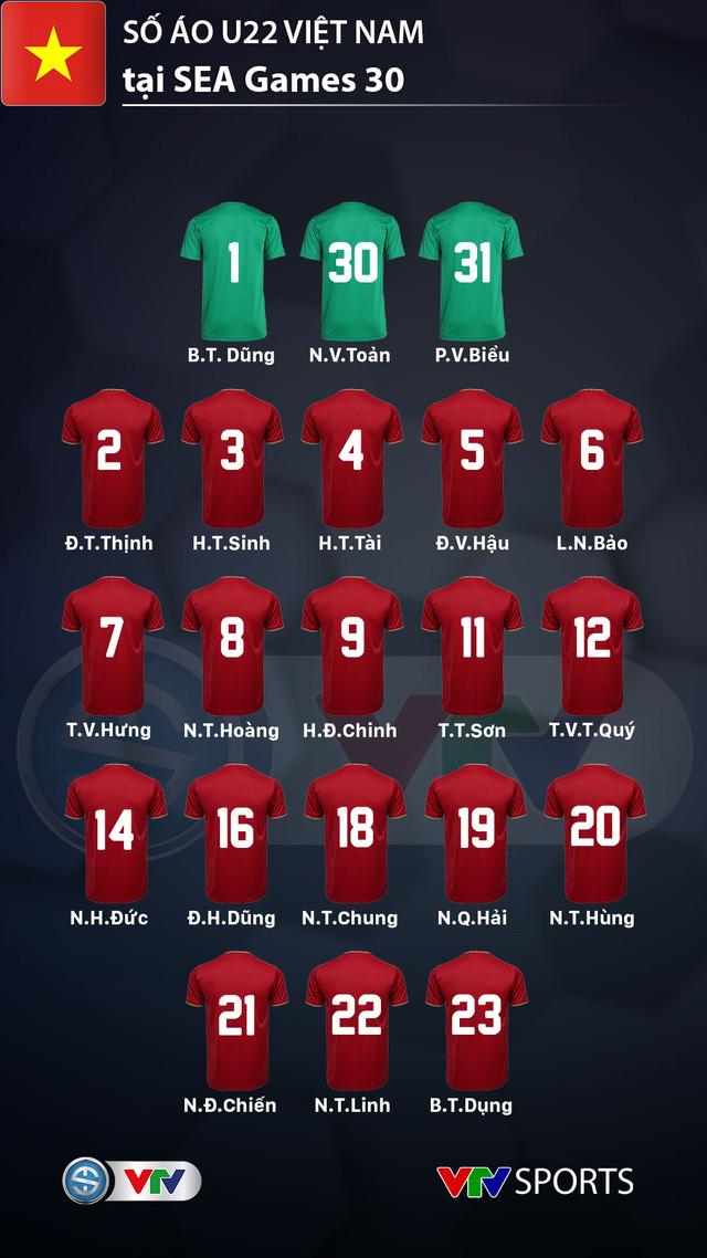 XONG! HLV Park Hang-seo chốt số áo U22 Việt Nam dự SEA Games gây sốc - Bóng Đá