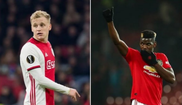 Manchester United chiefs have already identified their ideal replacement for Paul Pogba - Bóng Đá