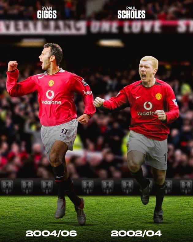 Những mẫu áo đấu của Man Utd từ 1994-nay - Bóng Đá
