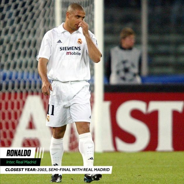 Ronaldo và những siêu cầu thủ chưa bao giờ vô địch Champions League - Bóng Đá
